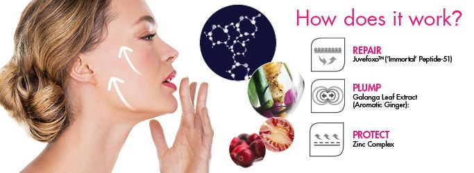 Nutrimetics Australia & New Zealand - Whats New