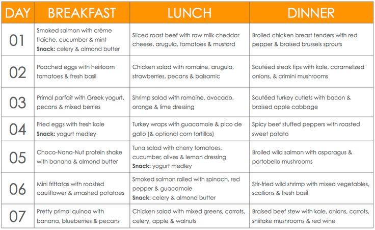 1000 calorie meal plans