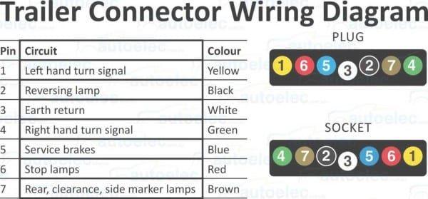 5 Pin Trailer Plug Wiring Diagram in 2020 | Trailer wiring diagram, Trailer  light wiring, Led trailer lightsPinterest
