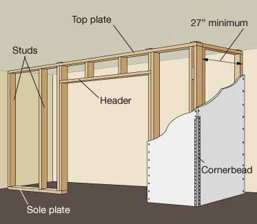 build a closet wall framing