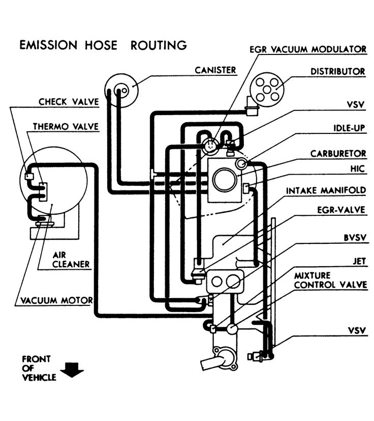 Fuel System Diagram For A Suzuki Ltf