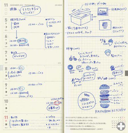 ほぼ日刊イトイ新聞 - ほぼ日手帳2012 WEEKS