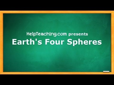 Earth's Four Spheres