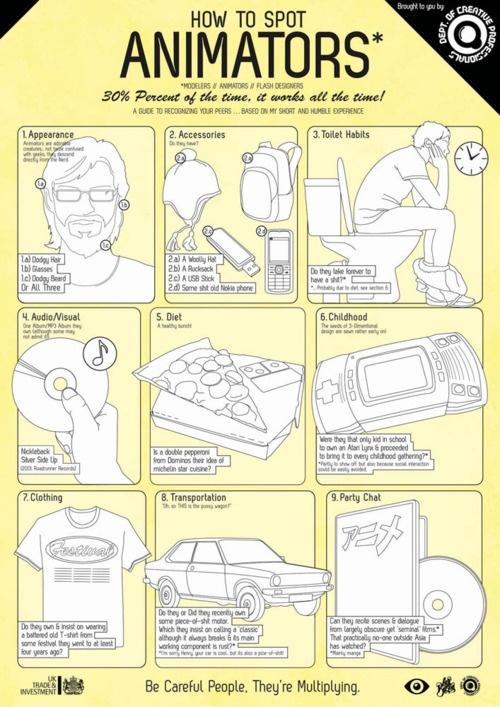11 best Instruction Manual Design images on Pinterest Manual - instruction manual