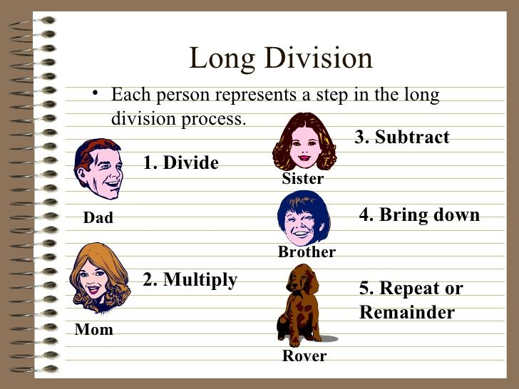 Long division trick