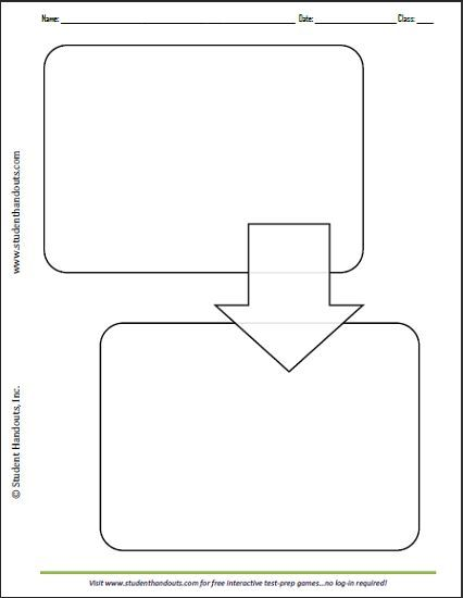 Two-Box Flow Chart Printable - Graphic organizer is free to print