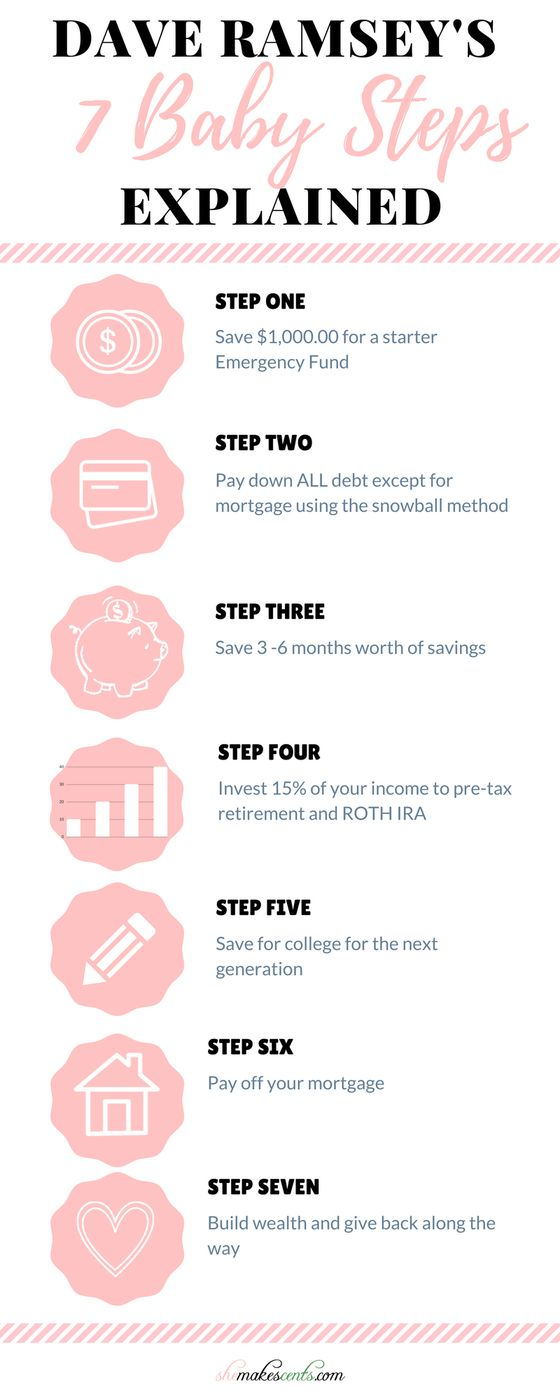 how to pay off debt dave ramsey