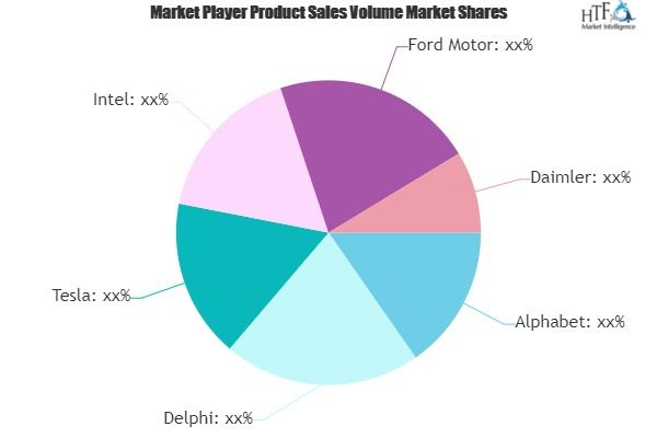 Autonomous Vehicles Market To See Huge Growth By 2025 Alphabet