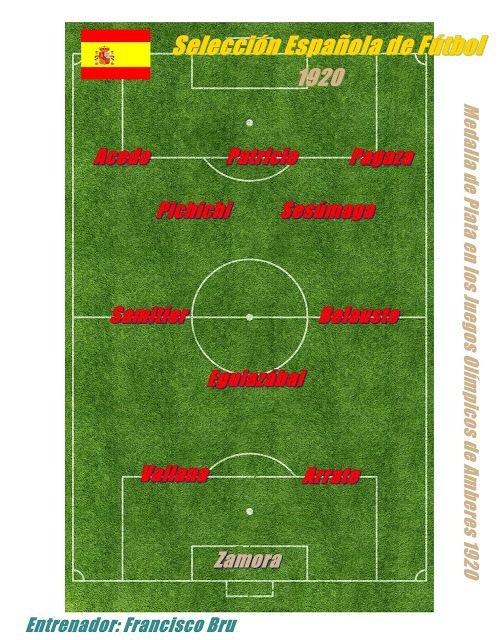 La Selección Española de Fútbol en los Juegos Olímpicos de Amberes 1920