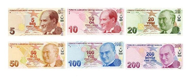 Lira turca. Turquía
