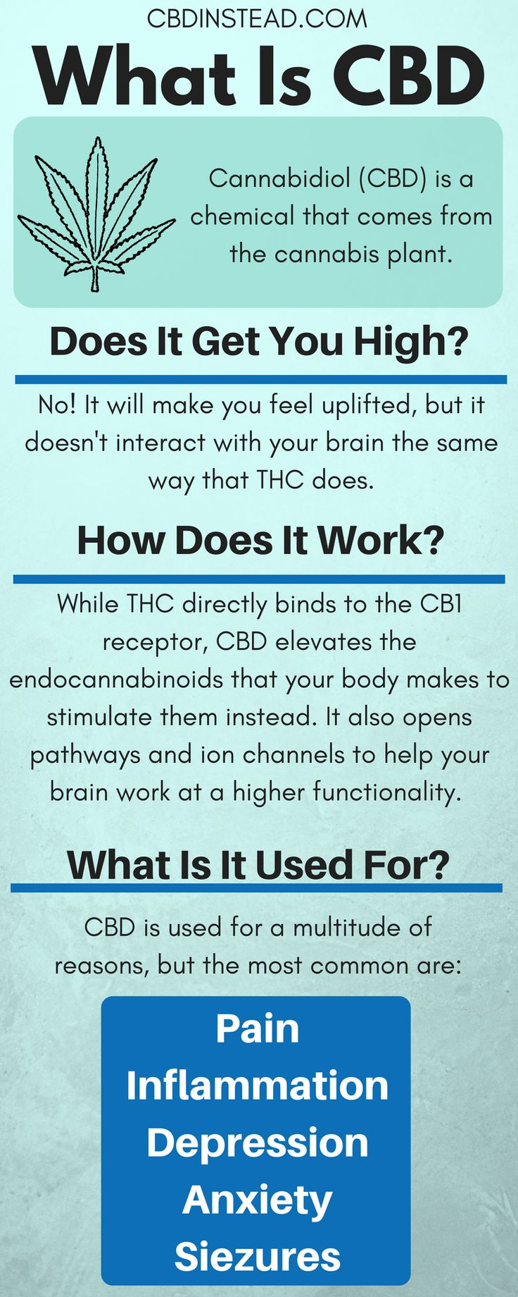 CBD comes from cannabis, but it doesn't get you high. You can learn more about the amazing benefits of CBD at CBDinstead.com! #CBDoil #Medicalmarijuana #Cannabis