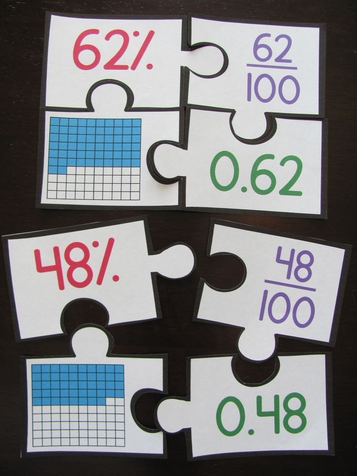 Fractions Decimals and Percents puzzles!! - If you put it on a clear plastic square, the picture on the back will be complete. (I guess I would need 2 pieces of plastic for each puzzle, solve on one side sandwich with second piece, and flip!)