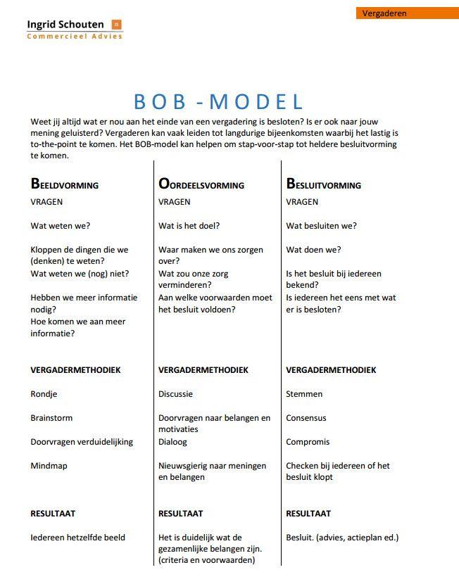 Het BOB model helpt bij de besluitvorming tijdens vergaderingen. www.ingridschouten.nl