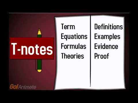 Note Taking Skills video demonstrating a mnemonic strategy and various methods for taking better notes, additional links on the page include a variety of other videos on note taking strategies