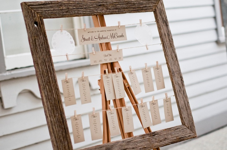 Wedding Seating chart made by the groom