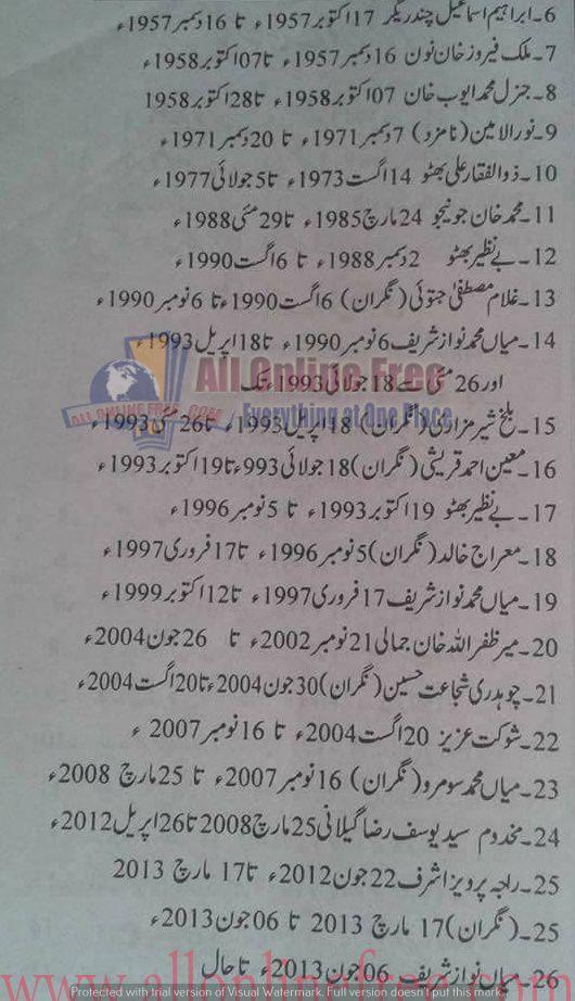Current Affairs Pakistan