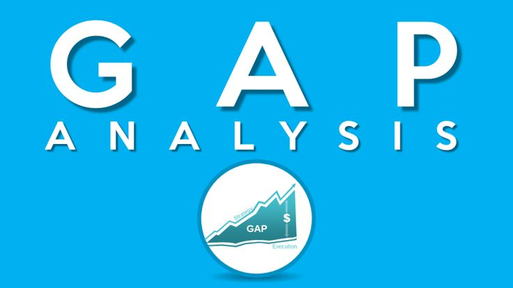 GAP Analysis PowerPoint Presentation Cover Slide