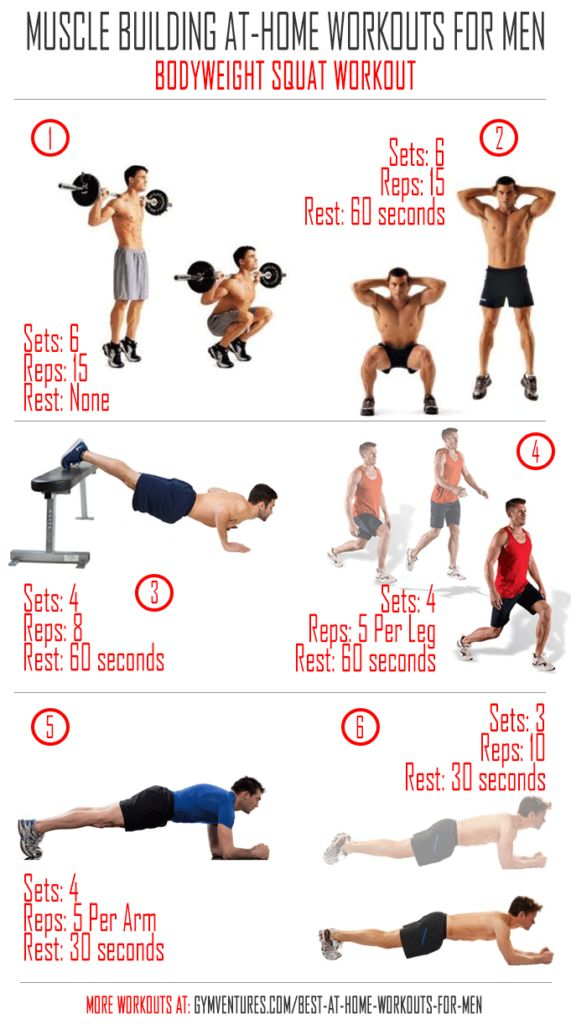 Best Home Workout For Men ideas on Pinterest
