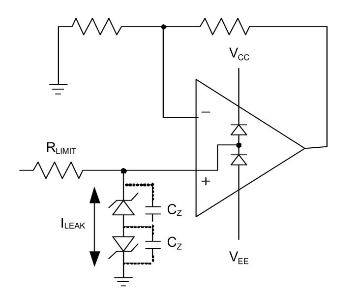 #ZenerDiode Protection circuit allows current to flow from its anode to its cathode like a normal semiconductor diode.