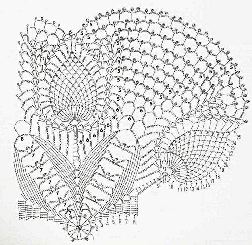 Grille de naperon crochet