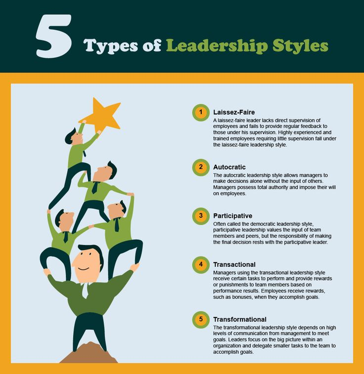 leadership style of michael o leary Leadership style  michael o'leary is the ceo of ryanair he built a multibillion pound business and has shaped the airline industry budget airlines were not.