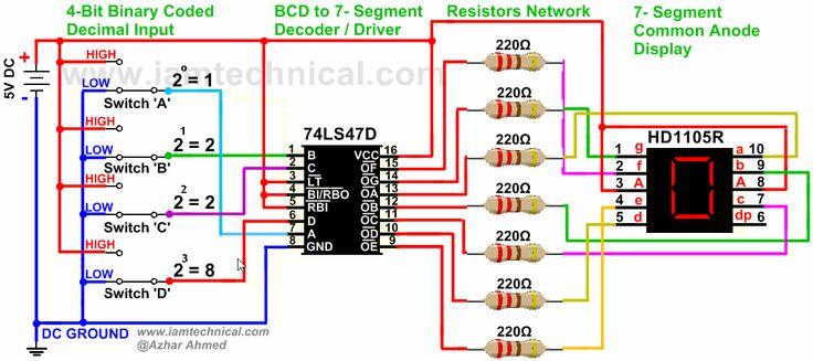 BCD to 7-Segment Display Driver 74LS47D Common Anode Display Decimal '0' | IamTechnical.com