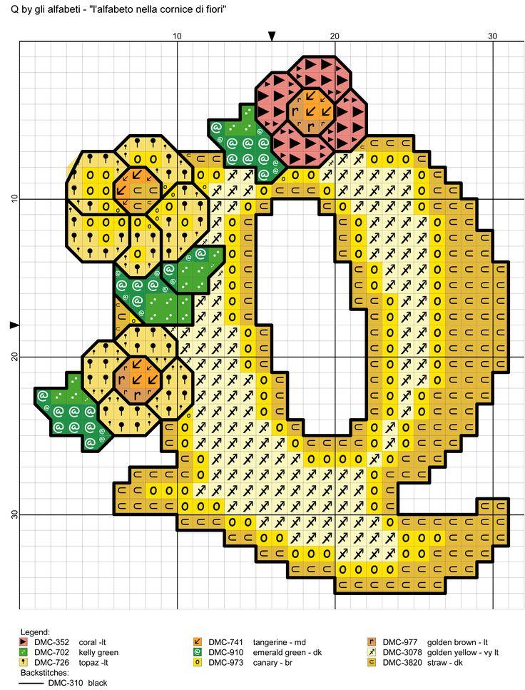 Alfabeto nella cornice di fiori q alfabeti a punto croce for Alfabeto punto croce grande