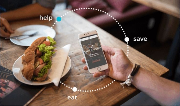Zjedz w dobrej restauracji, 80% gotówki zostaw w swoim portfelu, ale przede wszystkim dołącz do ludzi, którzy zapobiegają marnowaniu się żywności. Jak? Wystarczy skorzystać z aplikacji Food for All. http://exumag.com/jedz-oszczedzaj-pomagaj-food-for-all/