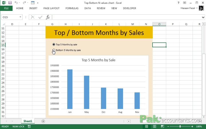 How to show data of hidden rows columns in Excel Charts Columns - best of 10 copy of profit and loss statement