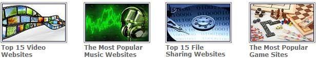 Top 15 Most Popular Video Game Websites
