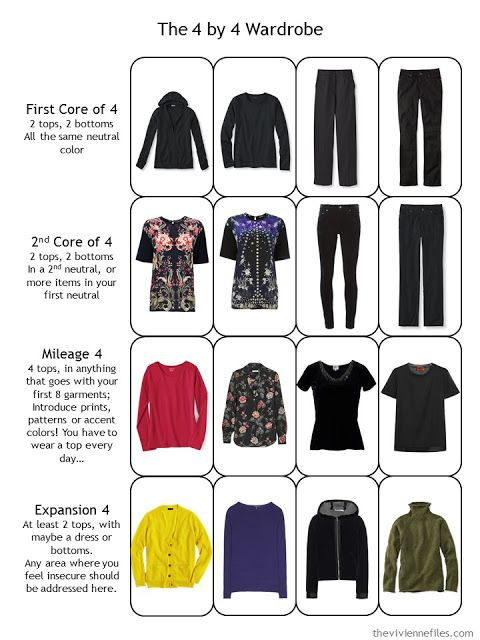 Build A Capsule Wardrobe By Starting With Art Mariana By