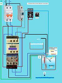 Esquemas eléctricos: Comando motor bomba manual y automático