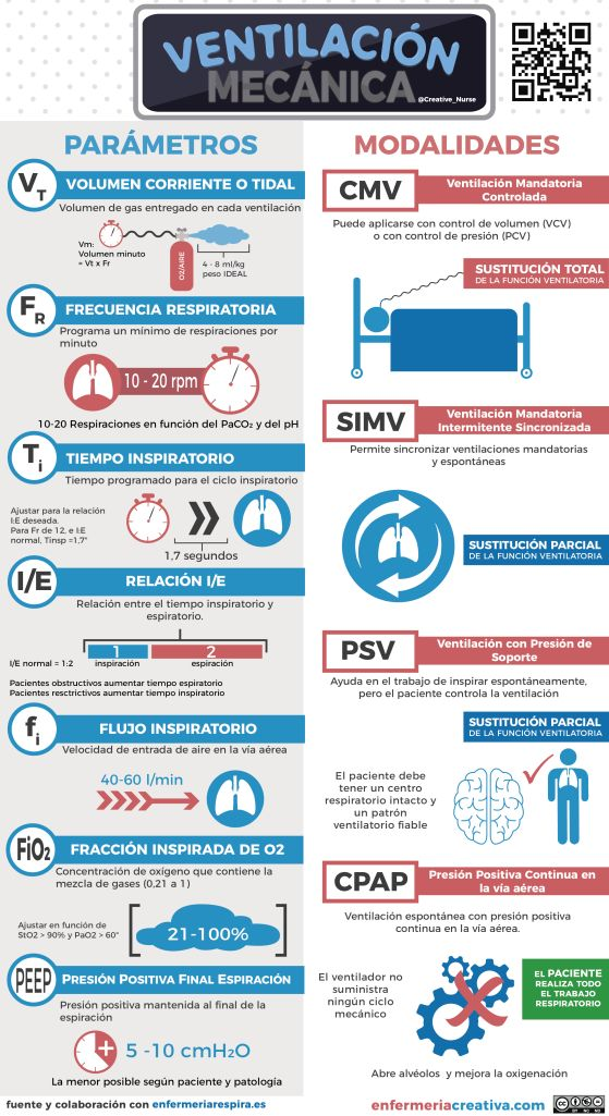 1054 best Studier images on Pinterest | Aortic stenosis, Bicuspid ...