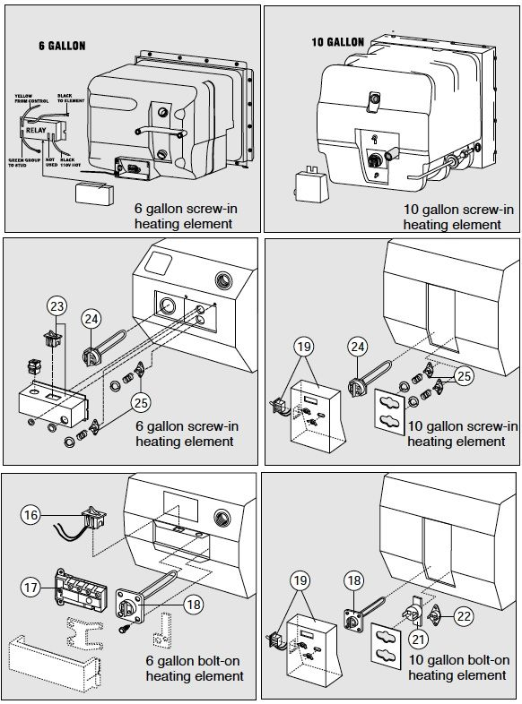 Atwood Water Heater Parts Diagram : atwood, water, heater, parts, diagram, ELECTRIC, WATER, HEATERS, Water, Heater, Parts,, Heater,