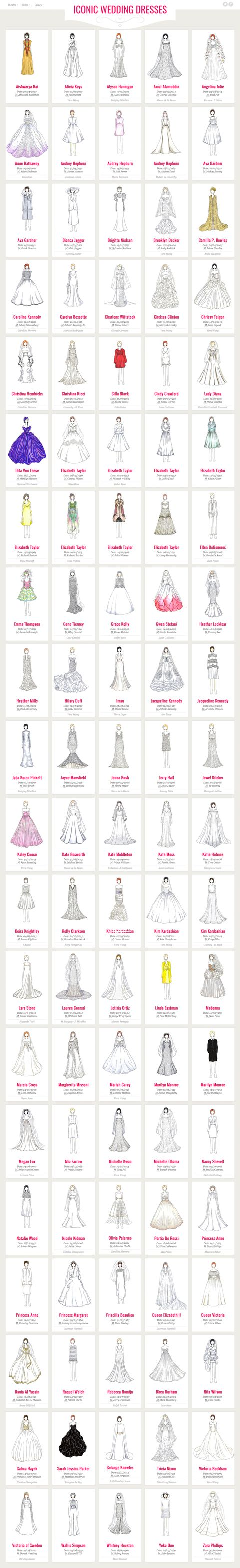See 100 Sketches of the Most Iconic Wedding Dresses Ever as One Handy Chart | InStyle.com From Audrey Hepburn to Kate Middleton