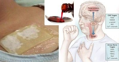 The Best Way To Treat Bad Coughs And Get Rid Of Mucus From Lungs With This Home Remedy