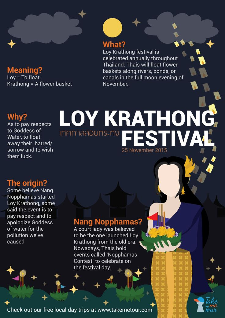 November in Thailand? It's time for Loy Krathong Festival!!! This year, Loy Krathong will be held on November, 25th. Here is the first Loy Krathong content from us. Read more about this article click http://blog.takemetour.com/loy-krathong-the-festival-of-lights/