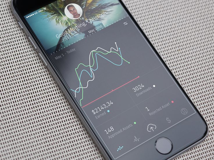 iOS Dashboard #UX #UI