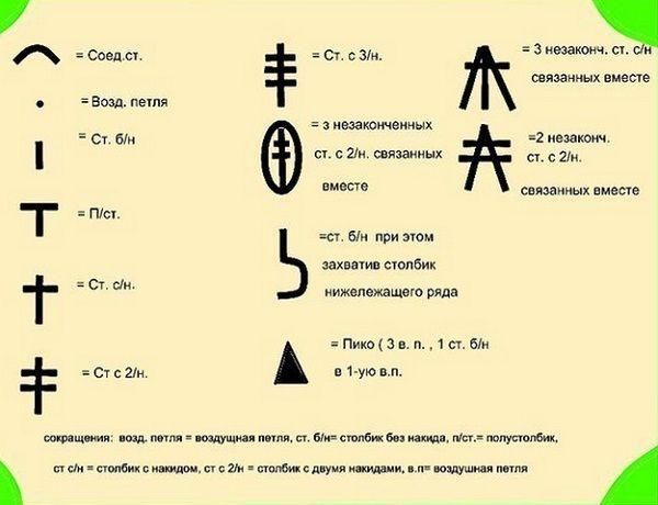Условные обозначения крючком / Вязание крючком / Вязание крючком для начинающих