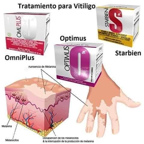 Los productos de Omnilife proporcionan una Nutrición equilibrada de nutrientes esenciales para un estilo de vida saludable y activo.  #ViveSaludable