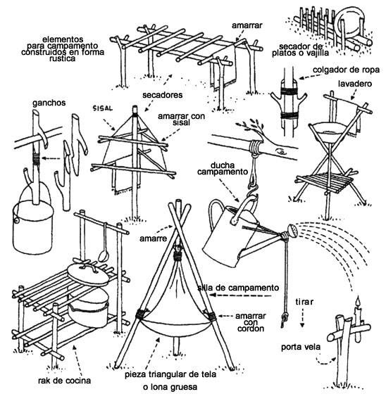 Cunnings and constructions