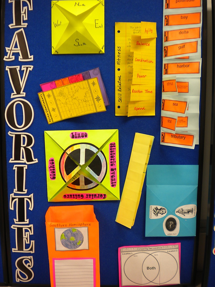 84 Best Foldables Images On Pinterest Adverbs Common