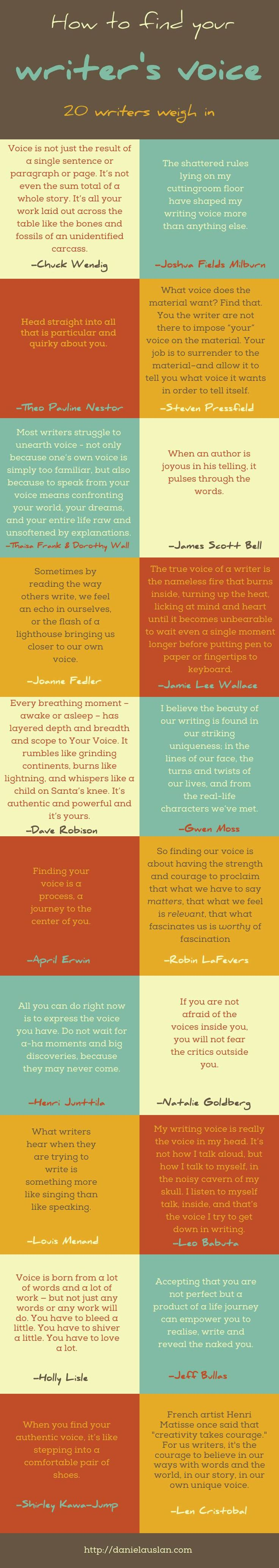 #amWriting How to find your writer's voice: 20 writers weigh in (+ an awesome infographic) http://sumo.ly/fr7o