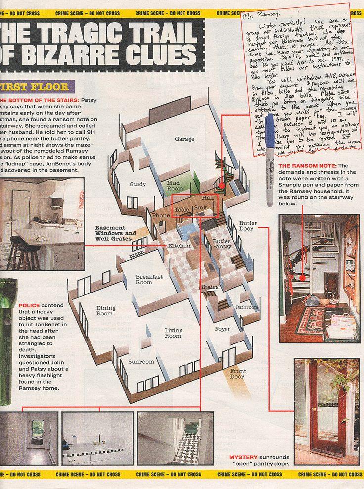 creepy basement criminal case. Map of the Ramsey s Boulder home  main floor JonBen t Pinterest Jonbenet ramsey John and case