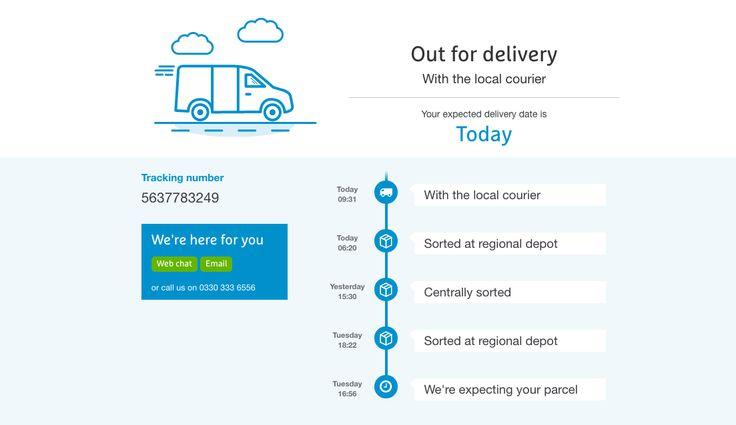 Timelines: Hermes Delivery Tracking