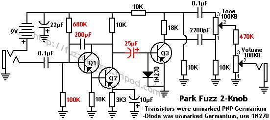 circuit board basics