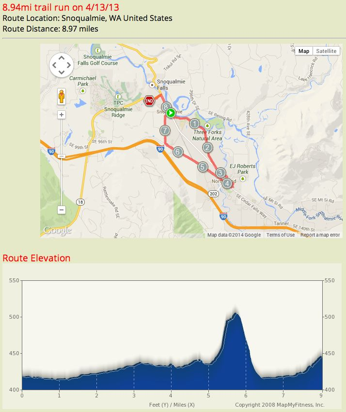 Try a new trail! This route finder maps trail runs in your area and shows elevation gains/drops.