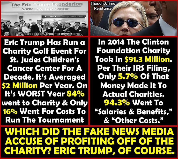 The Trump scams get covered by Forbes, WSJ, NYT, WaPo, Snopes, etc.  Coverage with integrity.   Claims like this against the Clintons are generally revealed as baseless fraud.     Unfortunately FOX-heads never bother to do any research, or are incapable of evaluating sources.  UGHGHGHGH