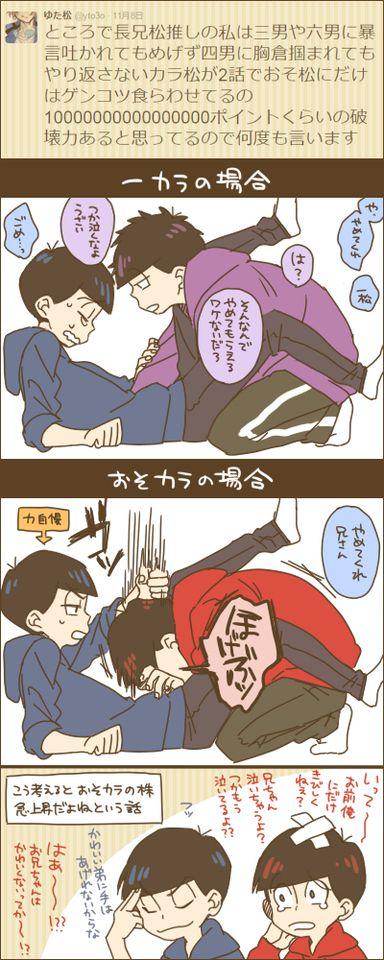【腐】おそ松さん詰め②