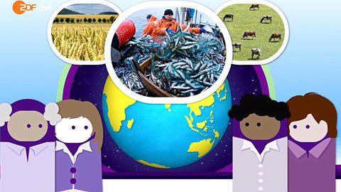 ZDFtivi - logo! - Was bedeutet Nachhaltigkeit?